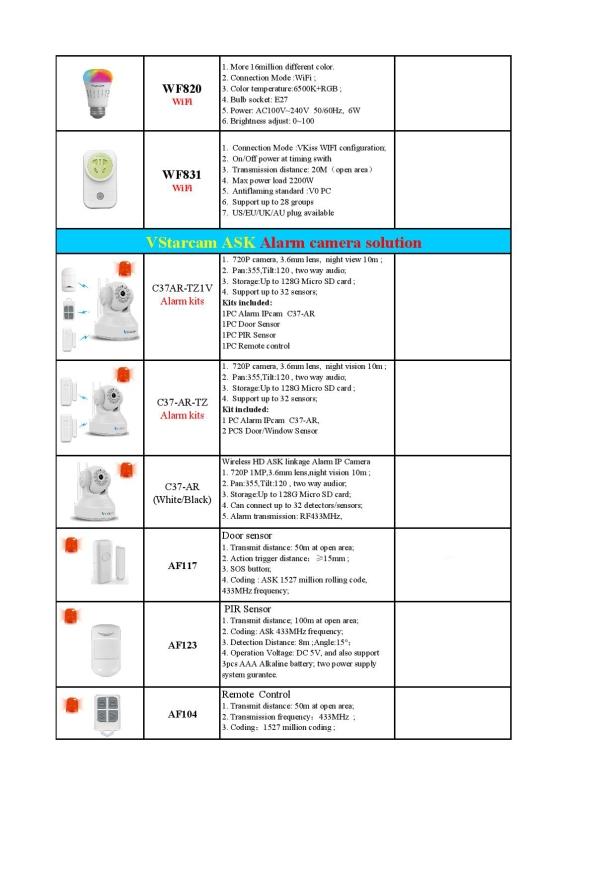 vstarcam-ipc-wholesale-pricelist-in-cny-page-007